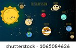 vector illustration of our...   Shutterstock .eps vector #1065084626