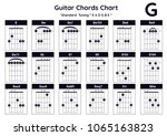 Guitar Chords  G  Gm  Gm7 ...