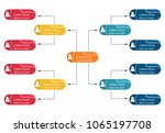 colorful business structure... | Shutterstock .eps vector #1065197708