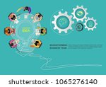 business meeting and... | Shutterstock .eps vector #1065276140