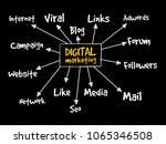 digital marketing mind map ...   Shutterstock .eps vector #1065346508