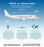 travel airplane flat banner | Shutterstock .eps vector #1065420506