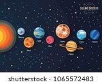 solar system vector | Shutterstock .eps vector #1065572483