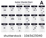 Guitar Chords  A, Am, Am7, Am7b5, Am6, Am9, Am11, A6, A7, A9, A7b5, A7b9 Asus2, Asus4,Aadd9, Amaj7, Adim.Collection / Group / Set of vector Guitar Chords. Chord diagram. Tab. Tabulation. Tablature.