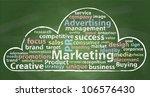 marketing word cloud on...   Shutterstock . vector #106576430