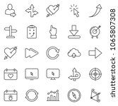 thin line icon set   chart... | Shutterstock .eps vector #1065807308