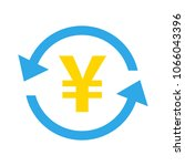 yen icon  vector yen sign... | Shutterstock .eps vector #1066043396