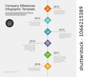 vector infographic for company... | Shutterstock .eps vector #1066215389
