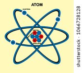 atom structure icon isolated on ...   Shutterstock .eps vector #1066728128