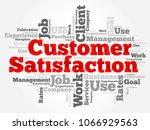 customer satisfaction word... | Shutterstock . vector #1066929563