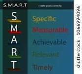 smart create goals correctly.... | Shutterstock .eps vector #1066994096