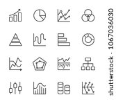 line icons set of graphic chart ... | Shutterstock .eps vector #1067036030