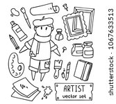 a set of linear drawings   an...   Shutterstock .eps vector #1067633513