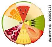 fruit diet diagram | Shutterstock .eps vector #106808288