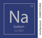 sodium na chemical element icon ... | Shutterstock .eps vector #1068121406