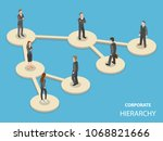 corporate hierarchy flat... | Shutterstock . vector #1068821666
