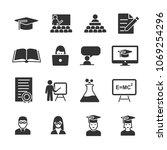 vector image set of education...   Shutterstock .eps vector #1069254296