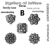 Symbols And Symmetrical...