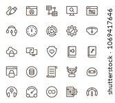 programming icon set....