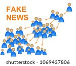fake news people shows message... | Shutterstock . vector #1069437806
