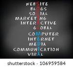 conceptual social media acronym ... | Shutterstock . vector #106959584