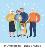 vector cartoon illustration of... | Shutterstock .eps vector #1069876886
