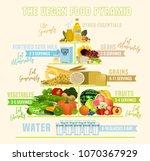 the vegan food pyramid. vector... | Shutterstock .eps vector #1070367929