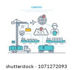 logistics. organization... | Shutterstock .eps vector #1071272093