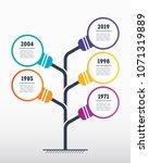 vertical timeline infographics... | Shutterstock .eps vector #1071319889