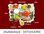 food for bowel health. kefir ... | Shutterstock . vector #1071413393