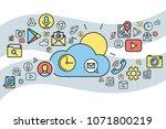 mobile phone flat art line... | Shutterstock .eps vector #1071800219
