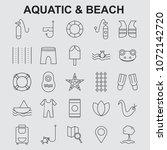 aquatic beach icons set vector    Shutterstock .eps vector #1072142720