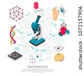 nanotechnologies isometric... | Shutterstock .eps vector #1072157906