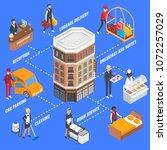 hotel service infographics.... | Shutterstock .eps vector #1072257029