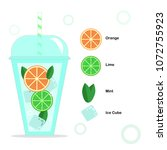 alcoholic cocktail with orange  ... | Shutterstock .eps vector #1072755923