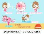 woman with uterine on the blue... | Shutterstock . vector #1072797356