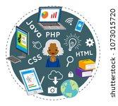 e learning concept art  ...   Shutterstock .eps vector #1073015720