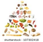 food pyramid | Shutterstock . vector #107302418