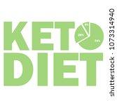 ketogenic diet macros diagram ... | Shutterstock .eps vector #1073314940