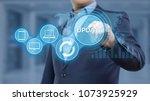 update software computer... | Shutterstock . vector #1073925929