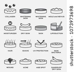 skin icon and vector set  ... | Shutterstock .eps vector #1073973698