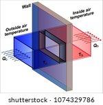 heat transfer from the outside... | Shutterstock .eps vector #1074329786