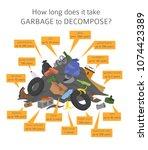 global environmental problems.... | Shutterstock .eps vector #1074423389