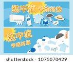 heat stroke prevention vector... | Shutterstock .eps vector #1075070429