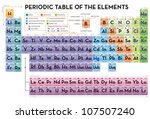 periodic table of elements | Shutterstock .eps vector #107507240