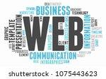 web informative word cloud... | Shutterstock .eps vector #1075443623