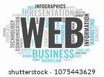 web informative word cloud... | Shutterstock .eps vector #1075443629