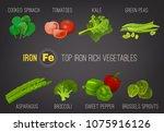 top five iron rich vegetables   ... | Shutterstock .eps vector #1075916126