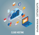 cloud hosting flowchart vector... | Shutterstock .eps vector #1076061476