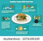 flat illustration of cooking... | Shutterstock .eps vector #1076100140